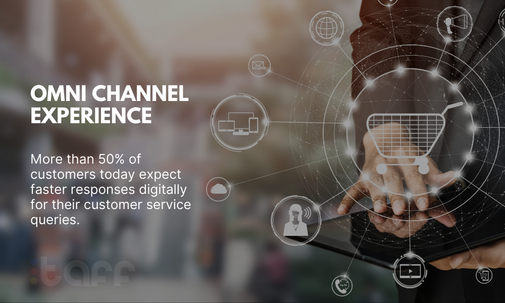 omni channel experience